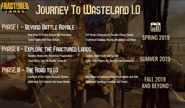 JOURNEY TO 1.0 BEYOND BATTLE ROYALE